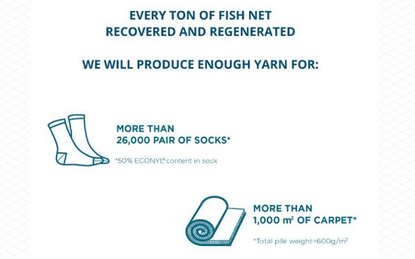 From discarded fish net to socks and carpets