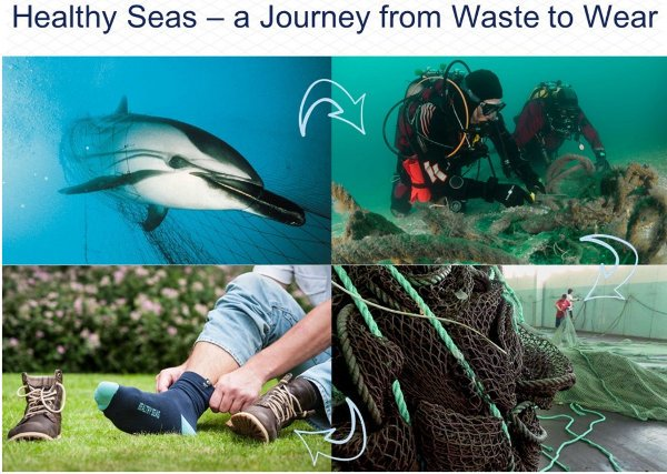 Healthy Seas - A Journey from Waste to Wear