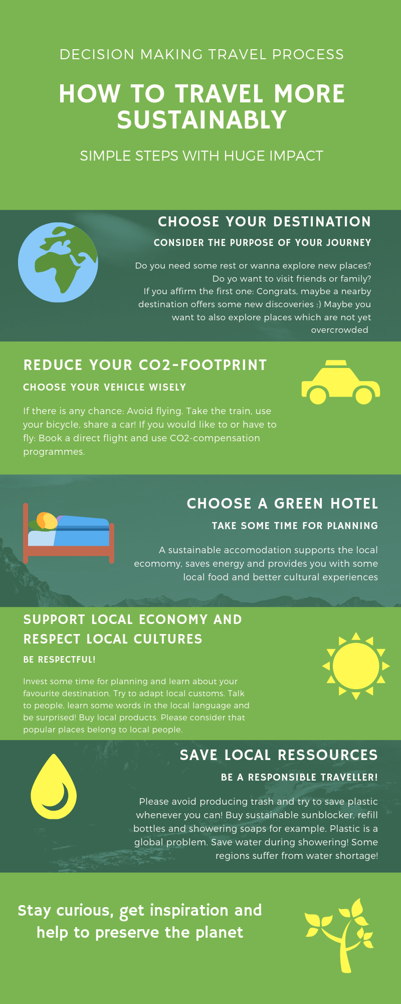 I created this infografic to visualize how you can make sustainable travel decisions. What do you think? :)